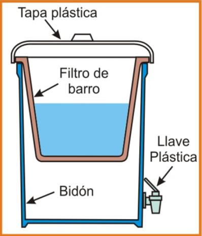 diagram filter