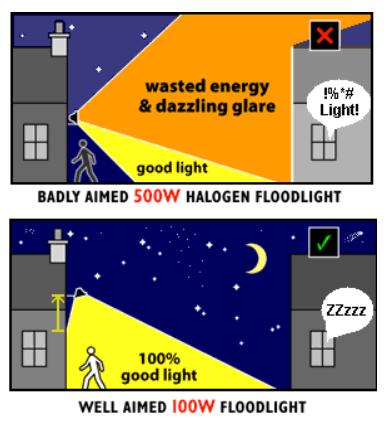 lighting best practice outside